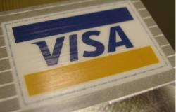 bankkortet har blitt misbrukt på nett
